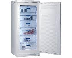 hladilnik je potrebno pametno izbrati